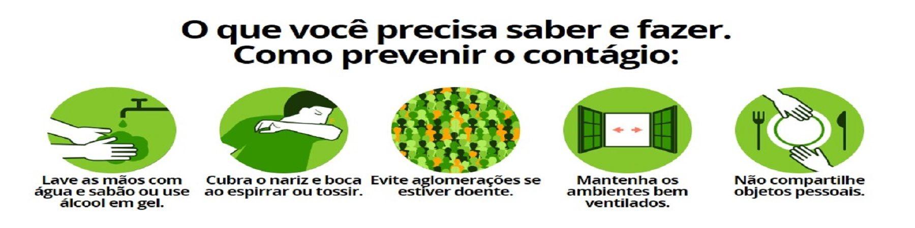 Medidas de prevenção ao COVID-19